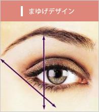 当サロンの眉毛デザインサービスのご案内ページリンクバナー。